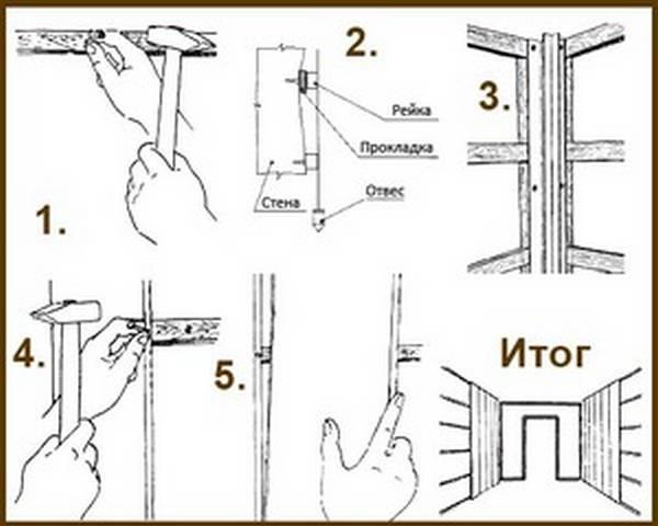 Каркас для пвх панелей своими руками в ванной8