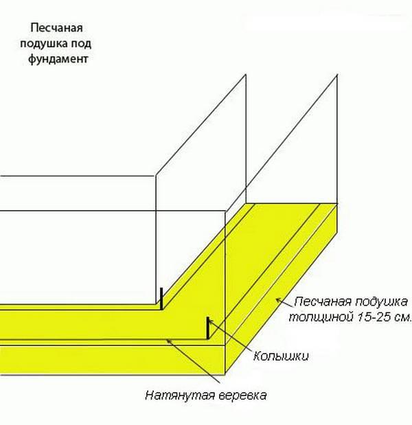 Как сделать подушку на фундамент 101