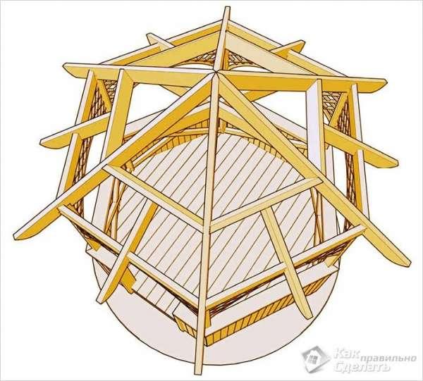 Строительства шестиугольной беседки своими руками