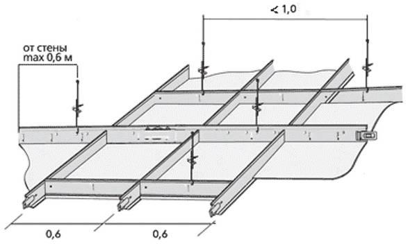 Особенности светопропускающих потолков из оргстекла