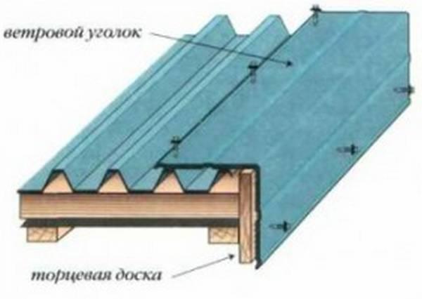 Крыша с профлиста своими руками 10